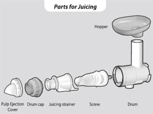 Hurom Slow Juicer Hj Series : Oscar neo DA-1000, Oscar & Hurom Juicers